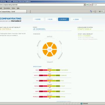 CompanyRating-2008-Site-zelf-doen (1)